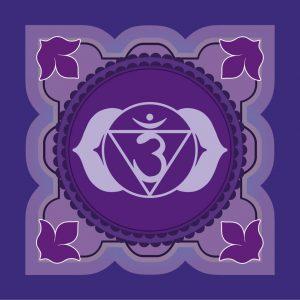Third Eye Chakra (Ajna)