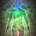 10 Aura Colors in Your Energy Field
